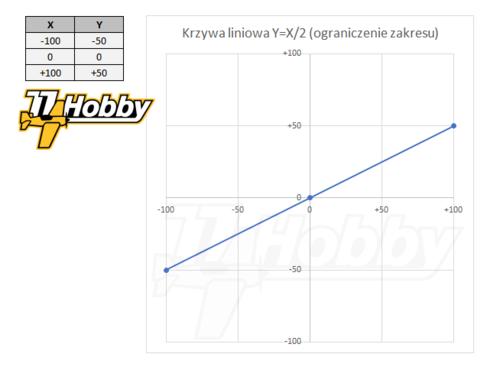 rc_curves_example2.thumb.png.d30fc2beb0226b276007fbf9a25d07b8.png