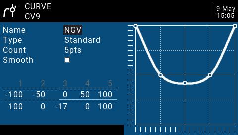 otx_hnitro_curve_ngv_smooth.png.4658075d057f2fc02e2db303cf6050ab.png
